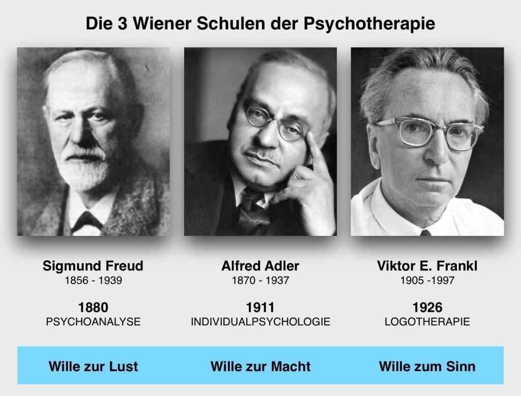3 Wiener Schulen